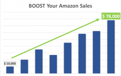 Top 5 Ways to Increase RoAS with Amazon Advertising