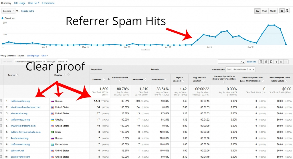referrer-spam-example